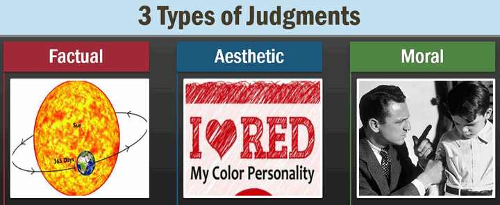 Ethics: 3 Types of Judgements