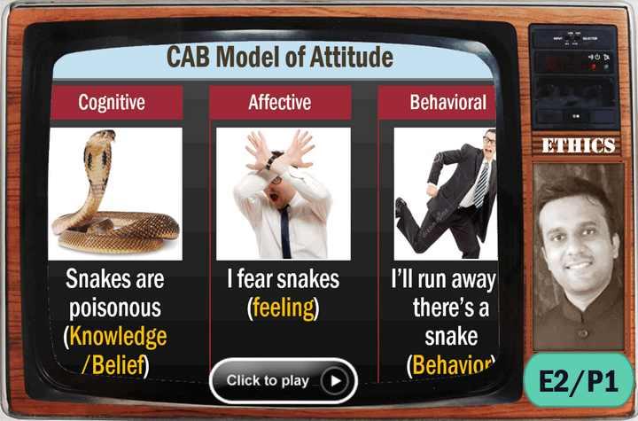 Free Attitude Video Lecture for UPSC