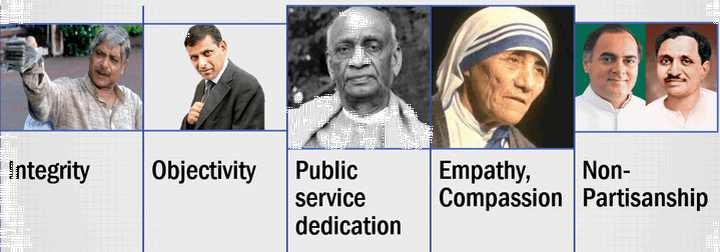UPSC foundation values for civil services