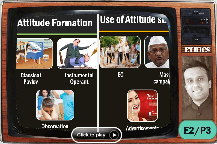 persuasion attitude formation pavlov