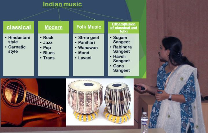 AC3-P2-Indian-Music