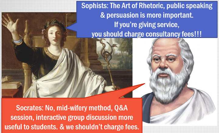 Moral thinkers & Philosophers- Socrates