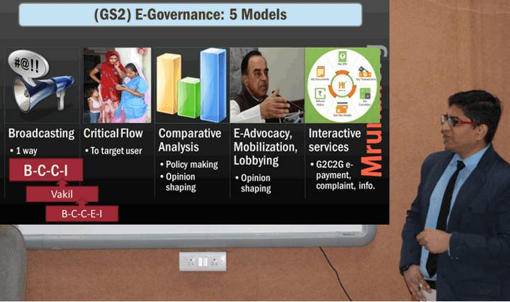 E-Governance Models and applications