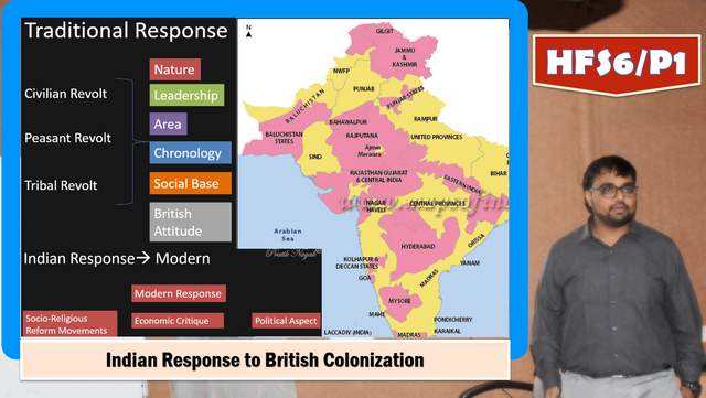 Indian response to British Colonization