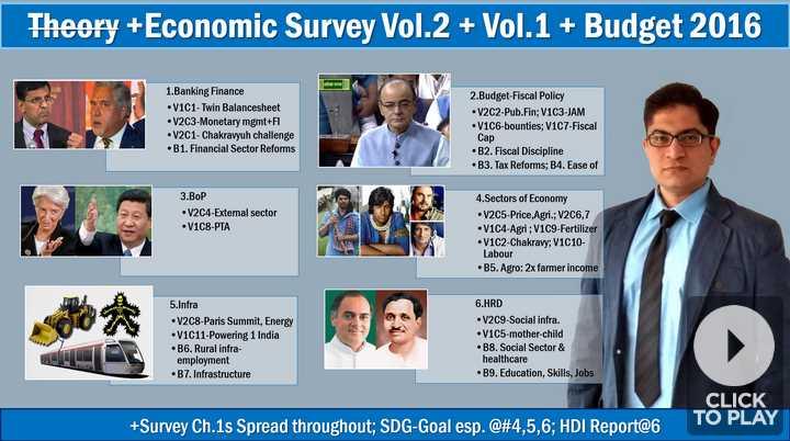 Overview of Economic Survey
