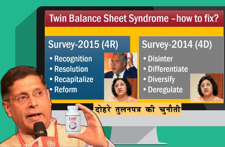 Twin Balancesheet problem