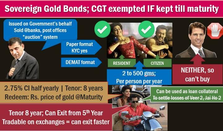 BES163P1-Gold-Schemes » Mrunal