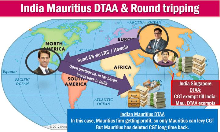 BES163_P02_Capital_Account_Mauritius_DTAA.mp4
