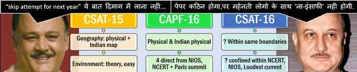 c-CSAT-2016-projection