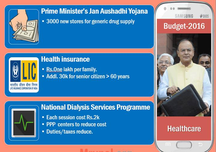 healthcare in budget 2016