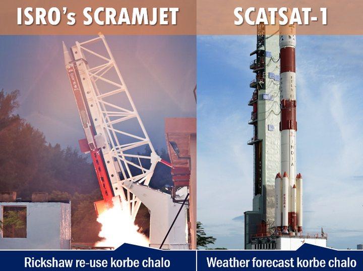 ISRO's Scramjet