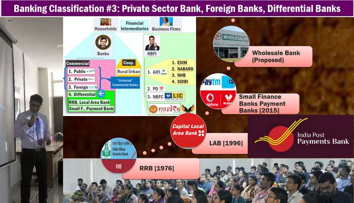 Private Banks and Cooperative Banks
