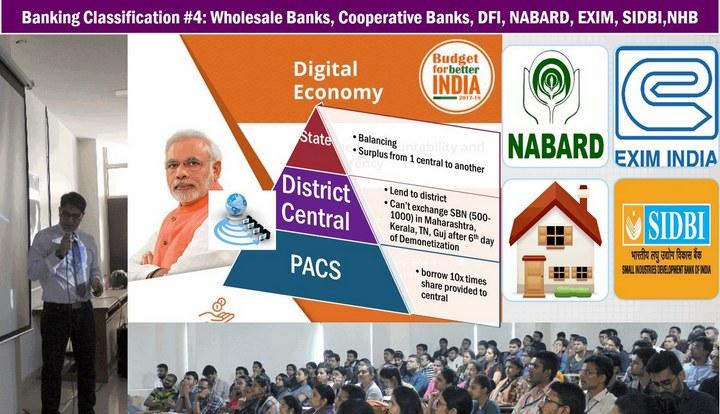 Wholesale Banks