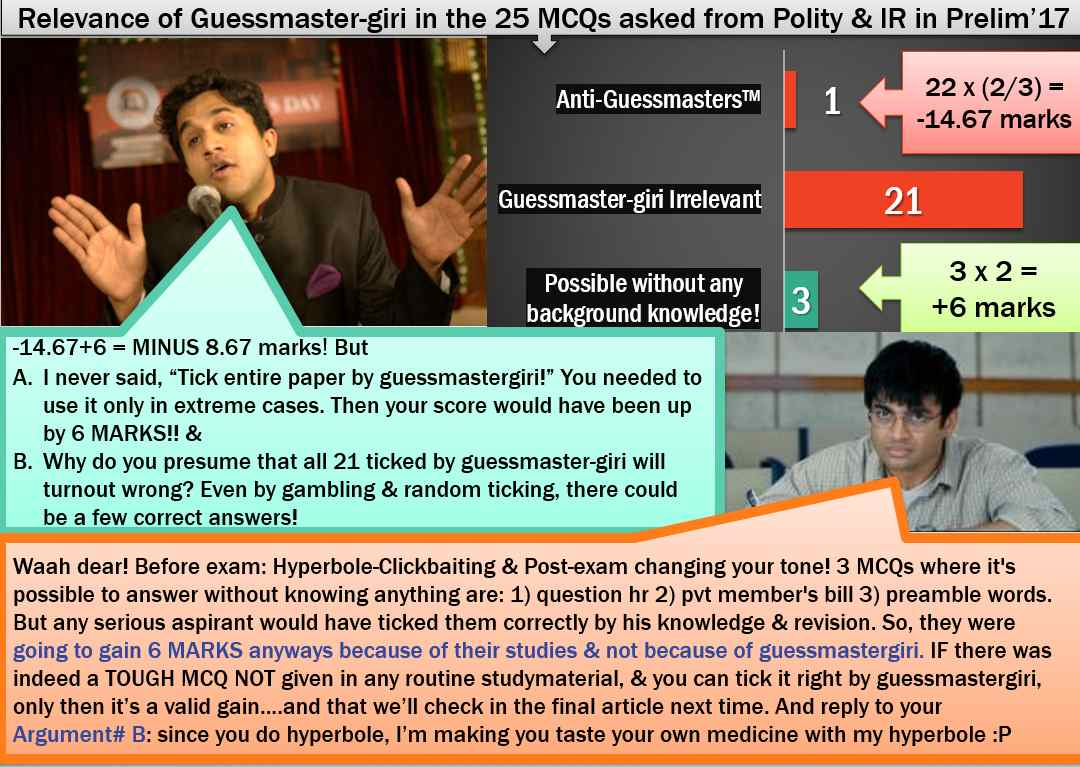 Polity guessmastergiri
