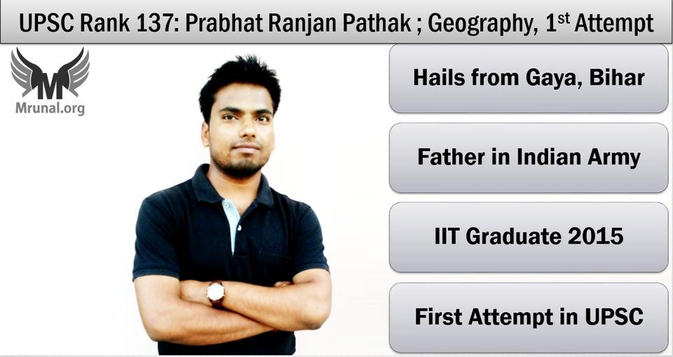 Prabhat Ranjan Pathak