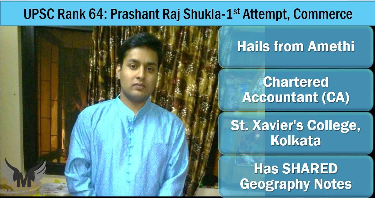 CA Prashant Raj Shukla