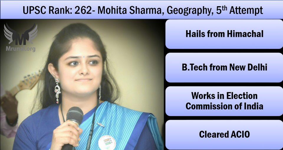 Mohita Sharma