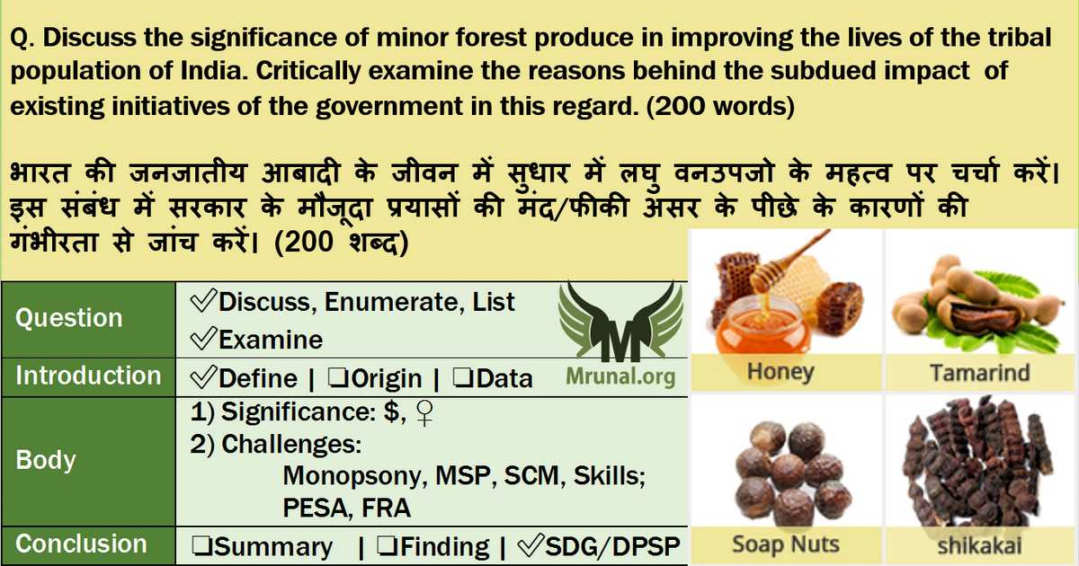 Minor Forest Produce & Tribal Welfare