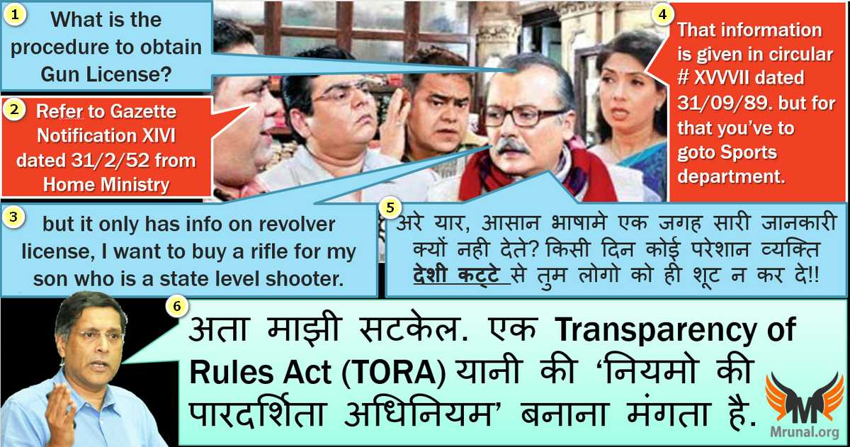 Transparency of Rules Act (TORA)