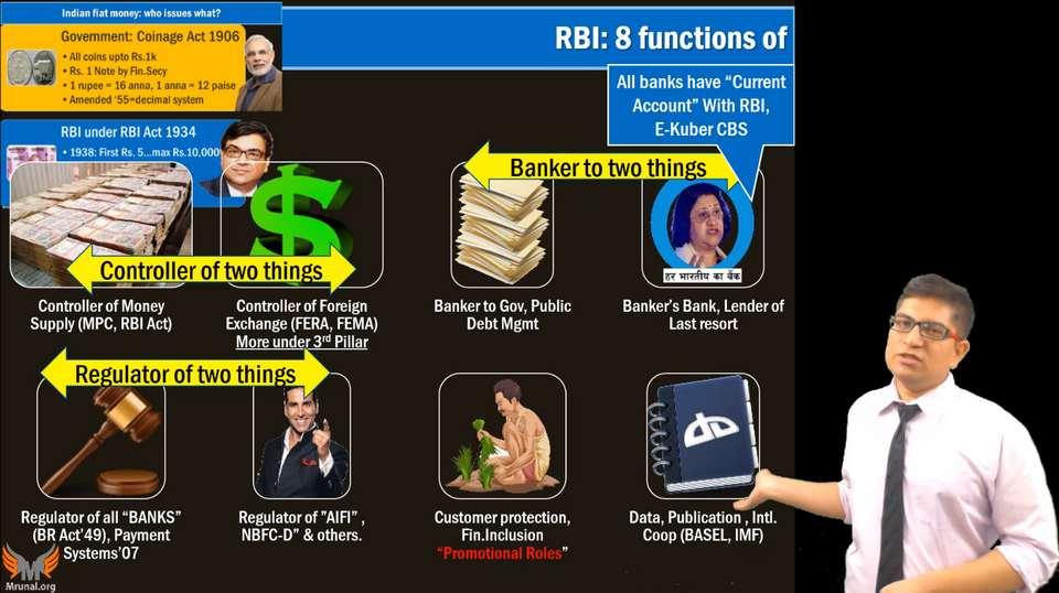 RBI Governor Powers