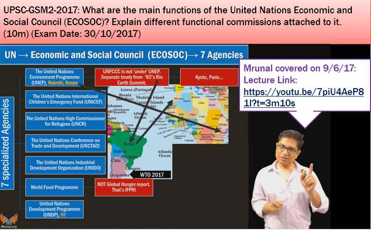 Proof Mrunal covered UPSC Topics in his lecture