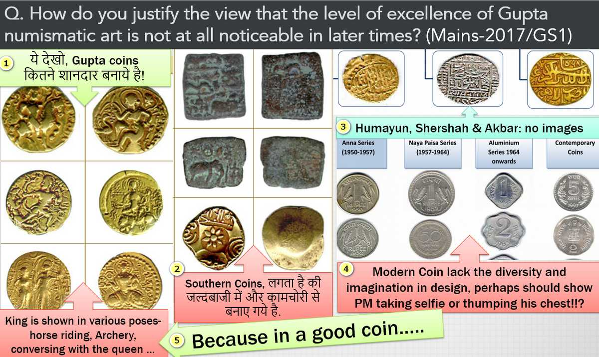 Model Ans] Mains 2017: Gupta coins numismatic art better than others