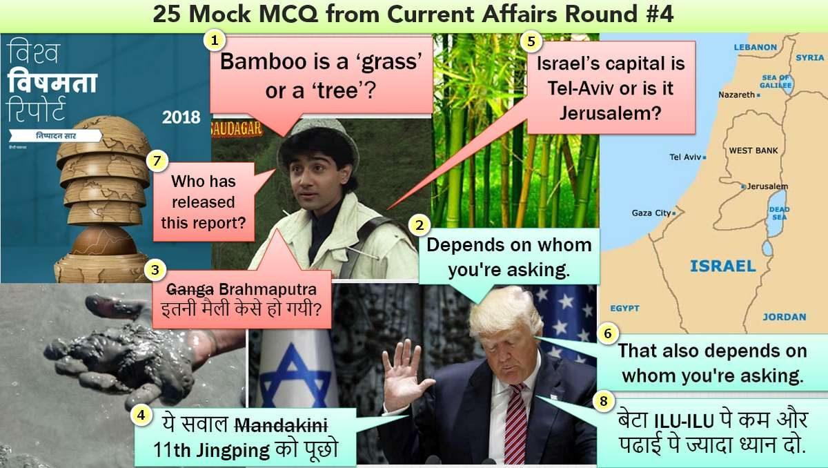 IAS Current Affairs MCQs Round 4