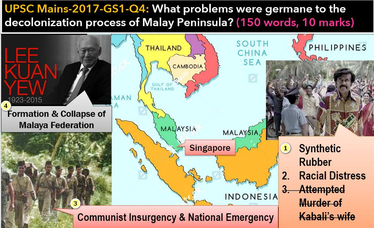 World History- Decolonization problems in Malay Peninsula