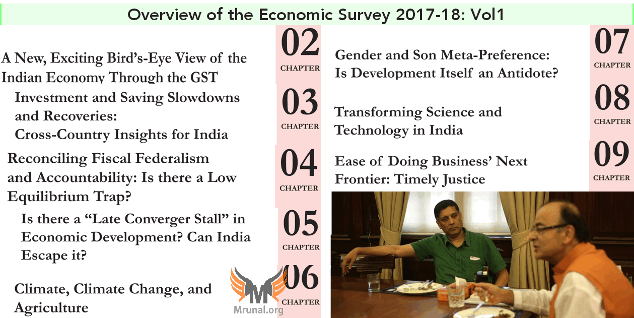 Economic survey volume 1 chapters