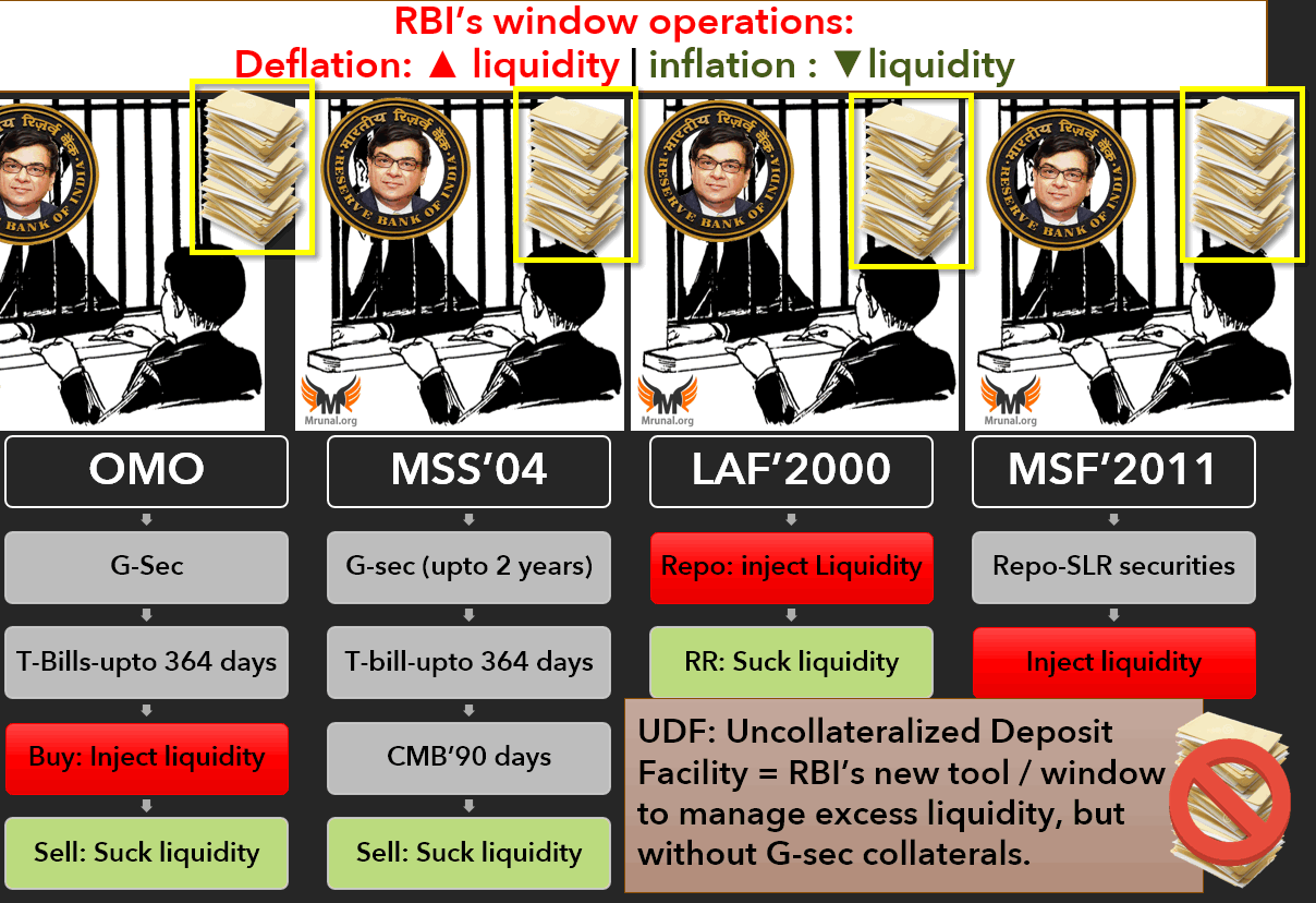 UDF: Uncollateralized Deposit Facility