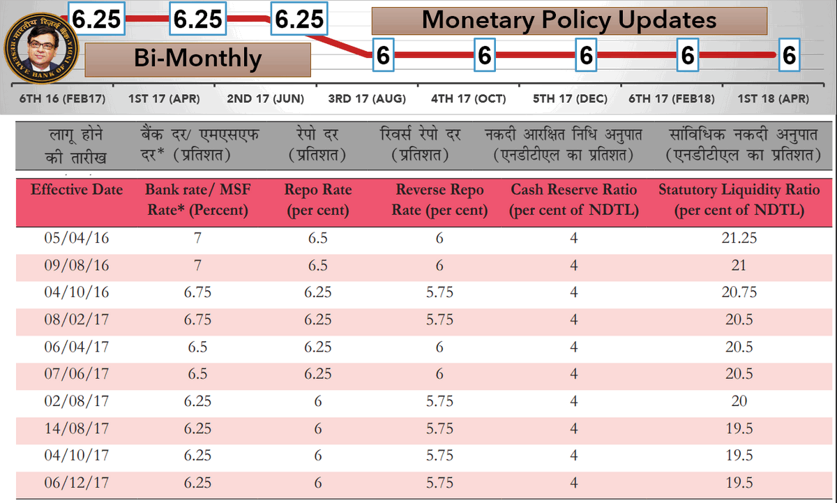 Quantitative tools of monetary policy