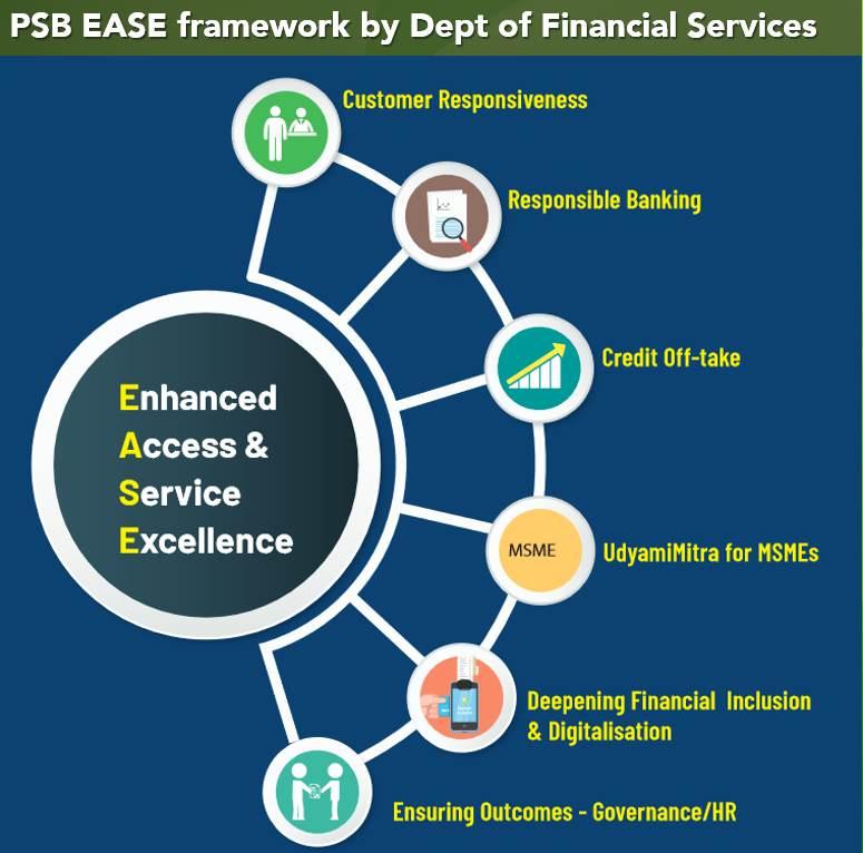 PSB EASE Framework