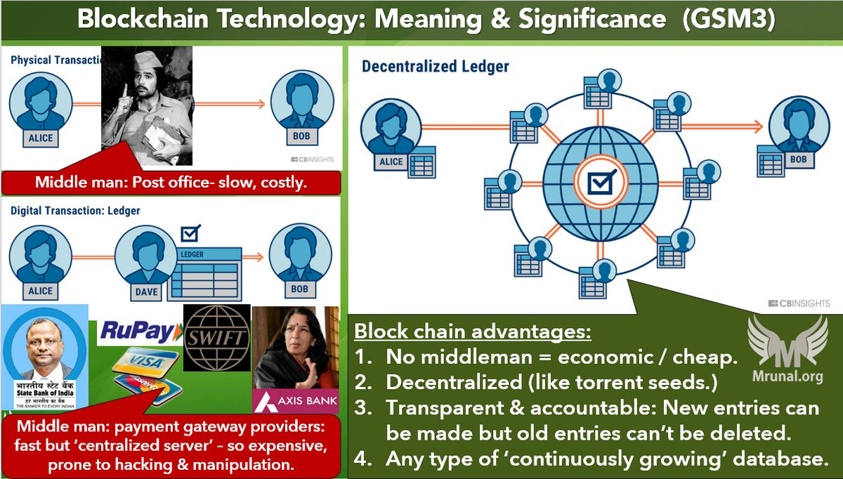 Blockchain Technology Advantages
