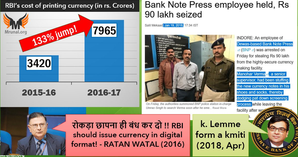 RBI Digital Fiat currency