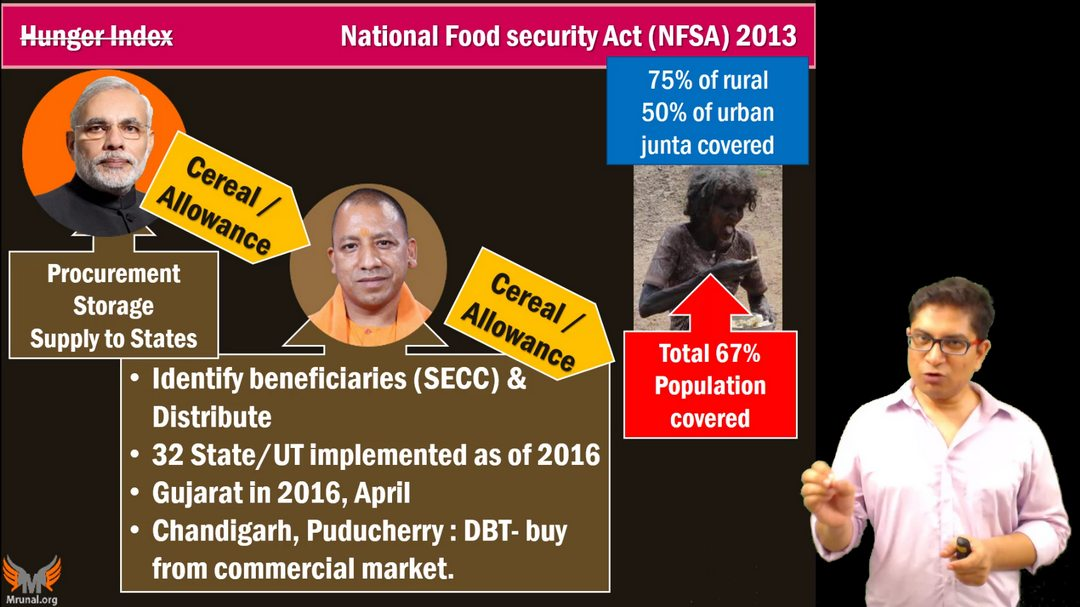 Food Security Act