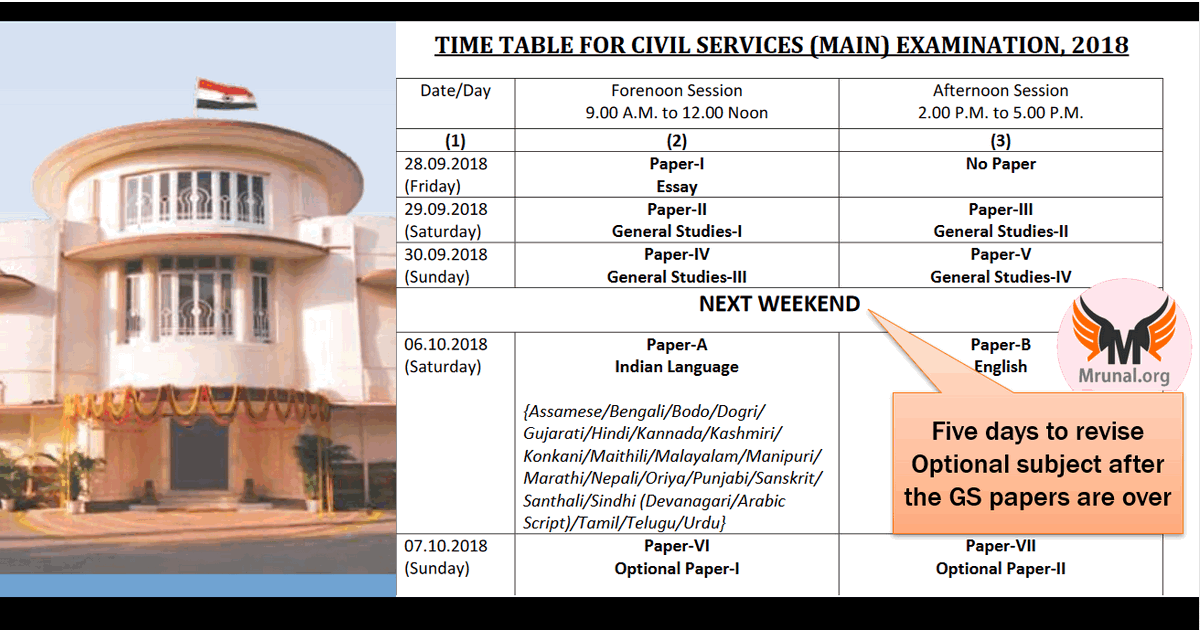 Timetable] Mains-2018: 5 Holidays to revise Optional, Sunday NOT OFF