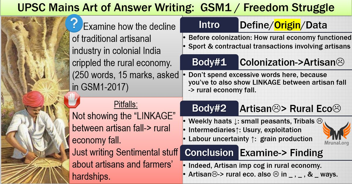 decline of traditional artisanal industry in colonial India crippled the rural economy