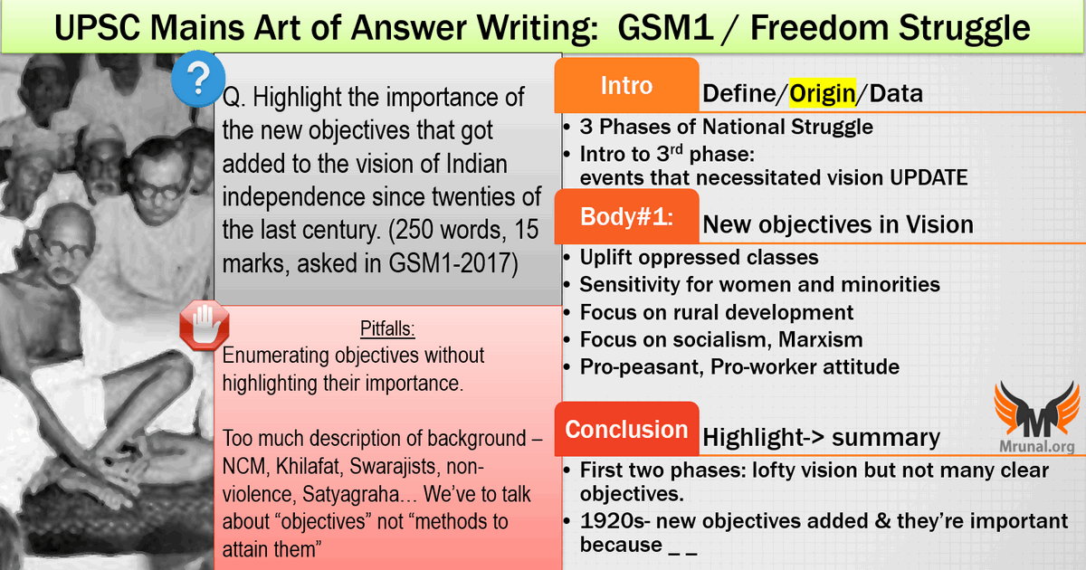 UPSC Mains Model Answer: Highlight the importance of the new objectives that got added to the vision of Indian independence since twenties of the last century