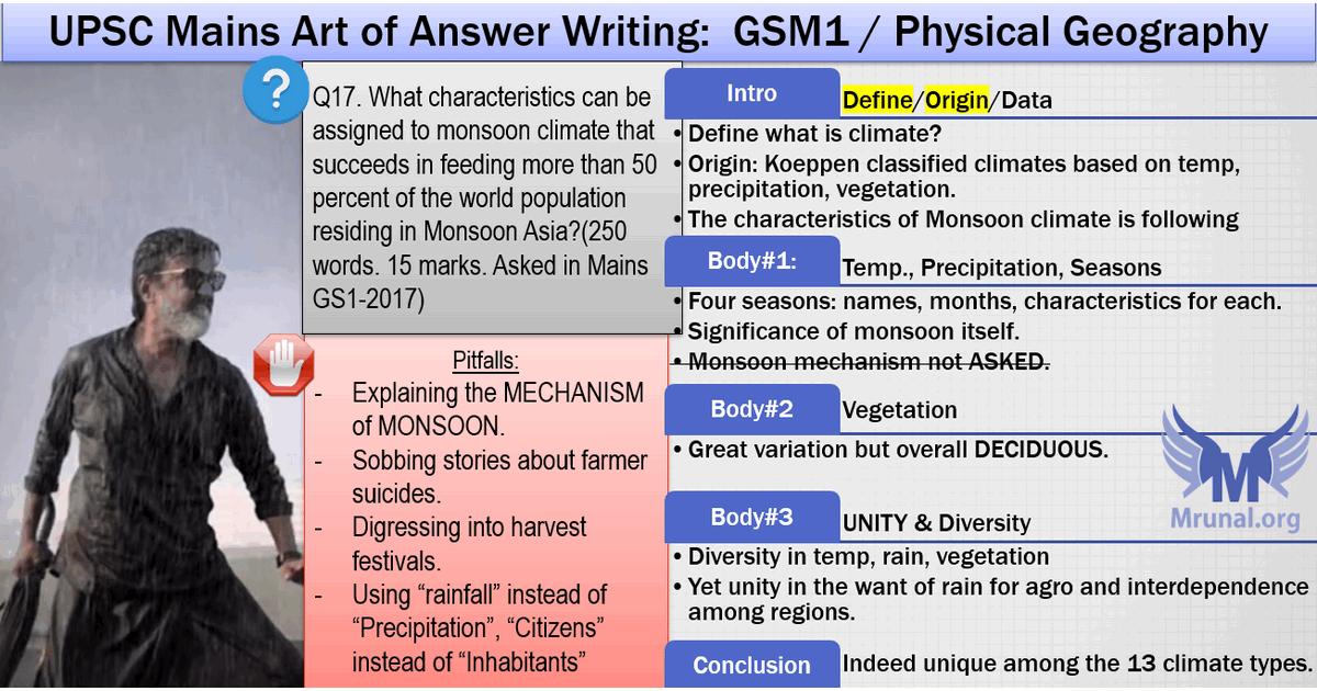 Monsoon Climate characteristics