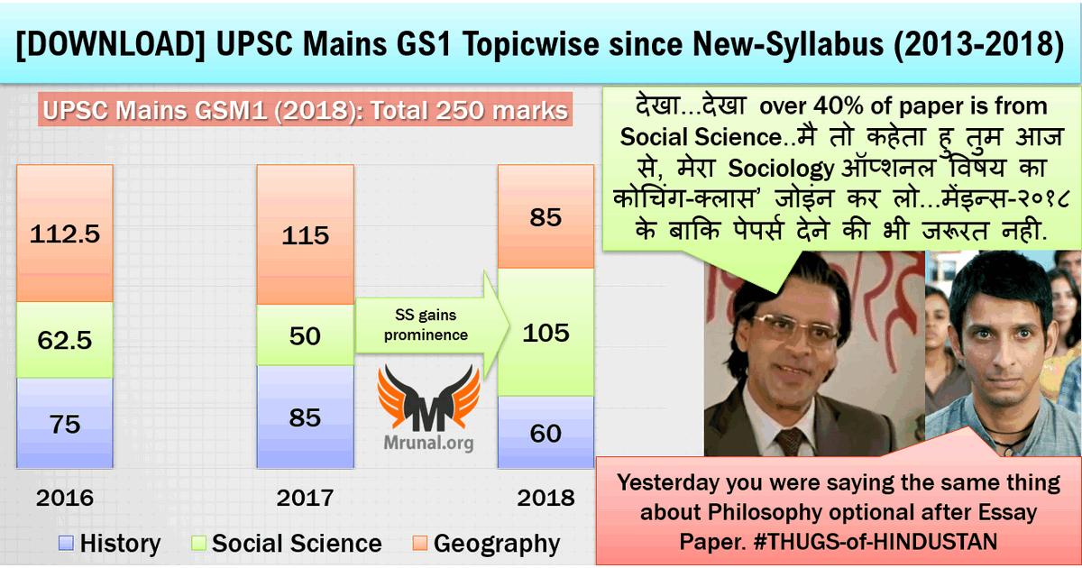 UPSC Mains-2018 General Studies Paper-1 GSM1 Analysis