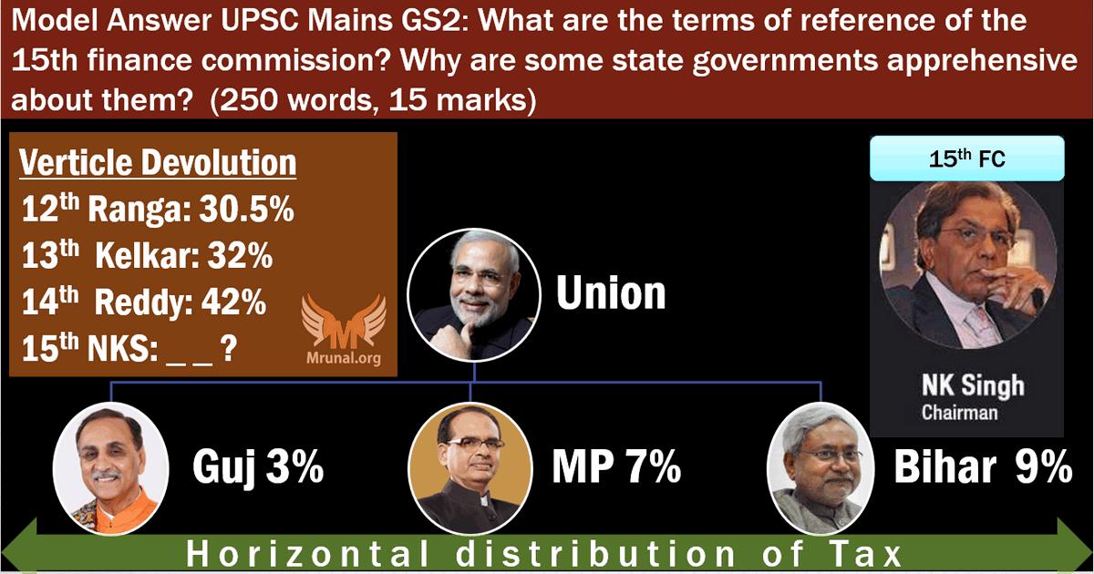 15th finance commission? UPSC Mains