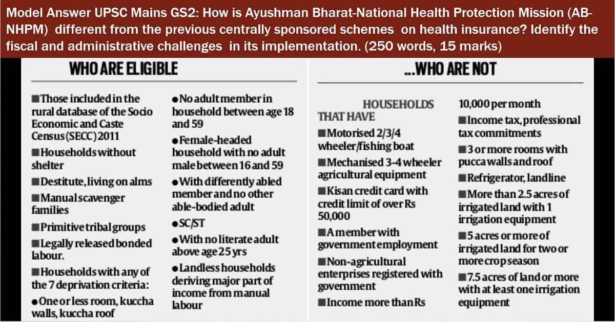 Ayushman Bharat-National Health Protection Mission (AB-NHPM)