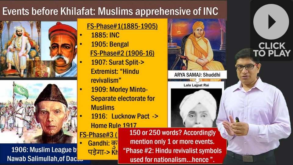 Hindu revivalism and Khilafat