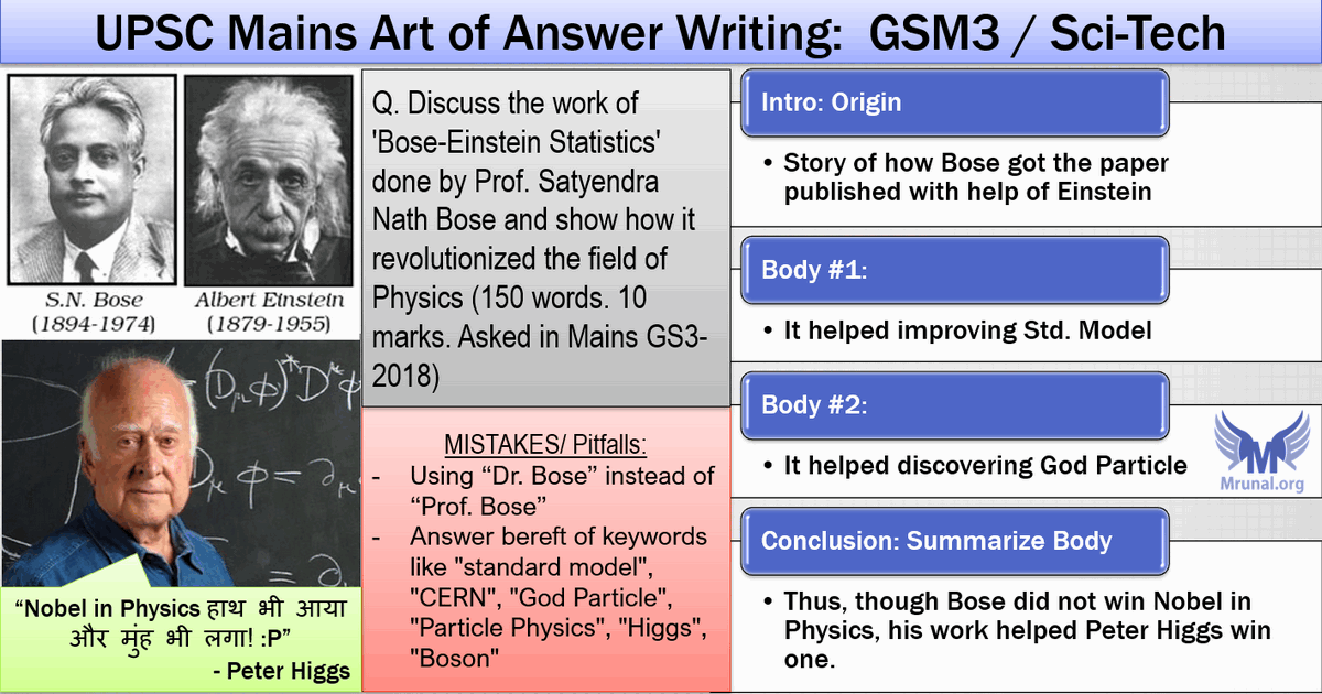 Bose-Einstein God Particle