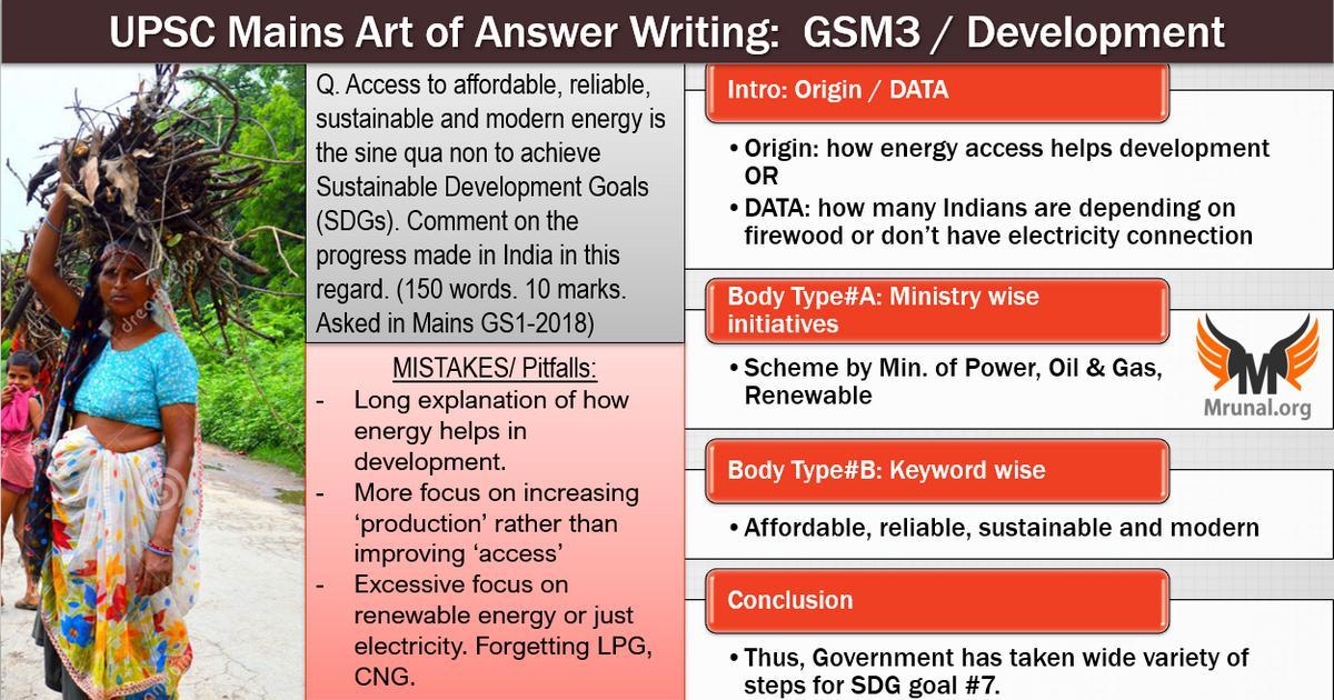 SDG Energy Access Saubhagaya