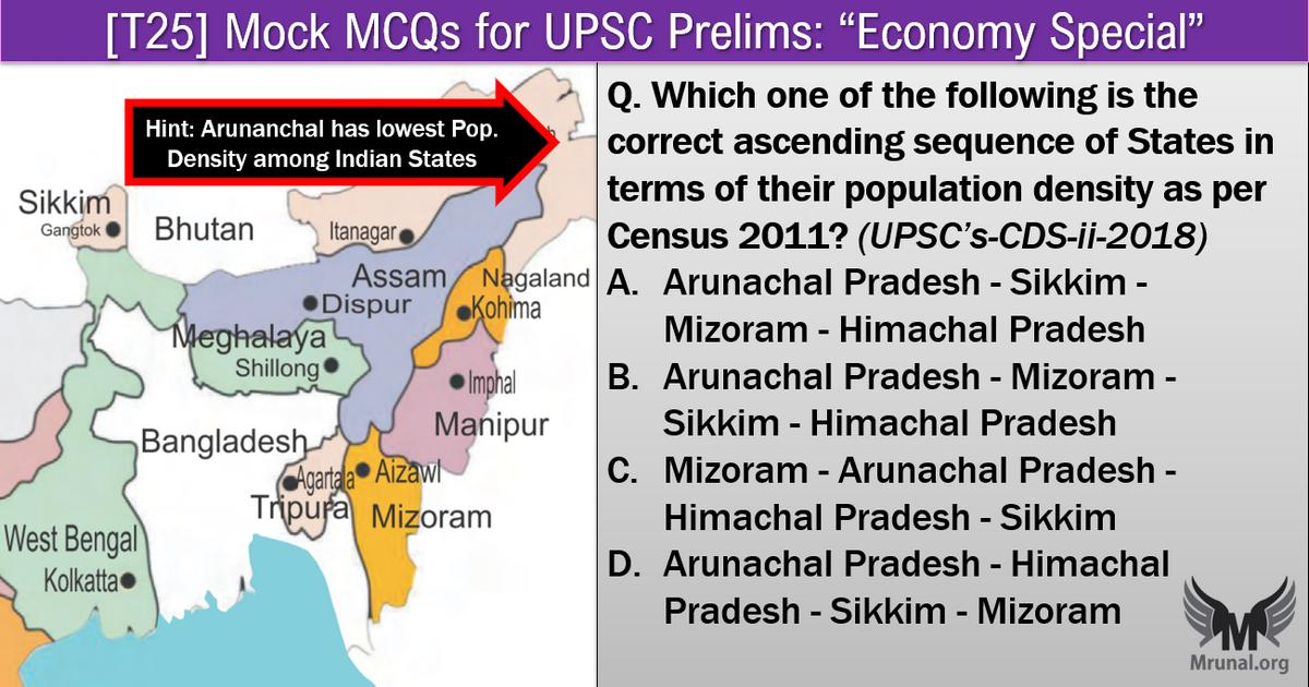 UPSC MockTest] Round-28: Economy Practice Questions for IAS