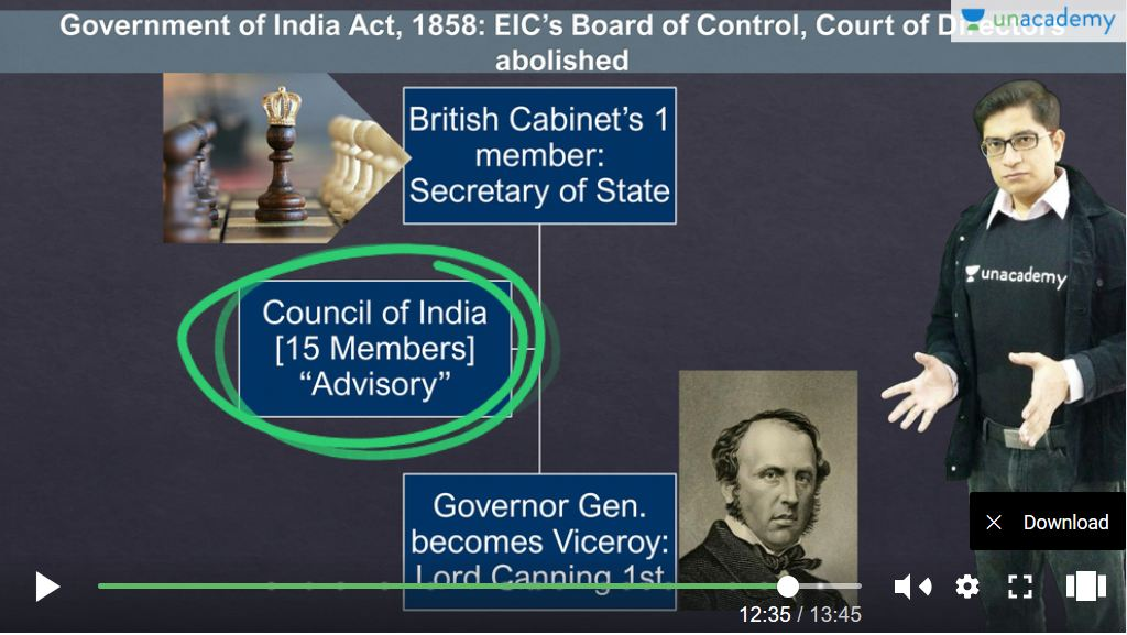 East India Company Charter Acts