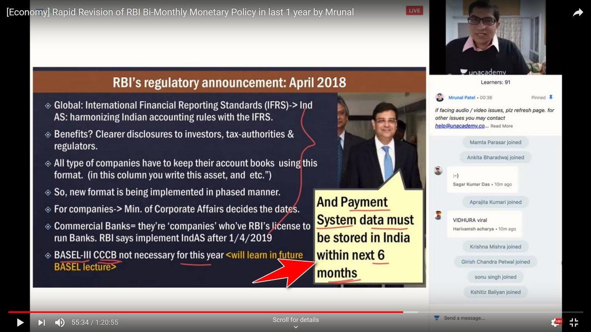 UPSC Prelims Economy Mrunal Digital payment