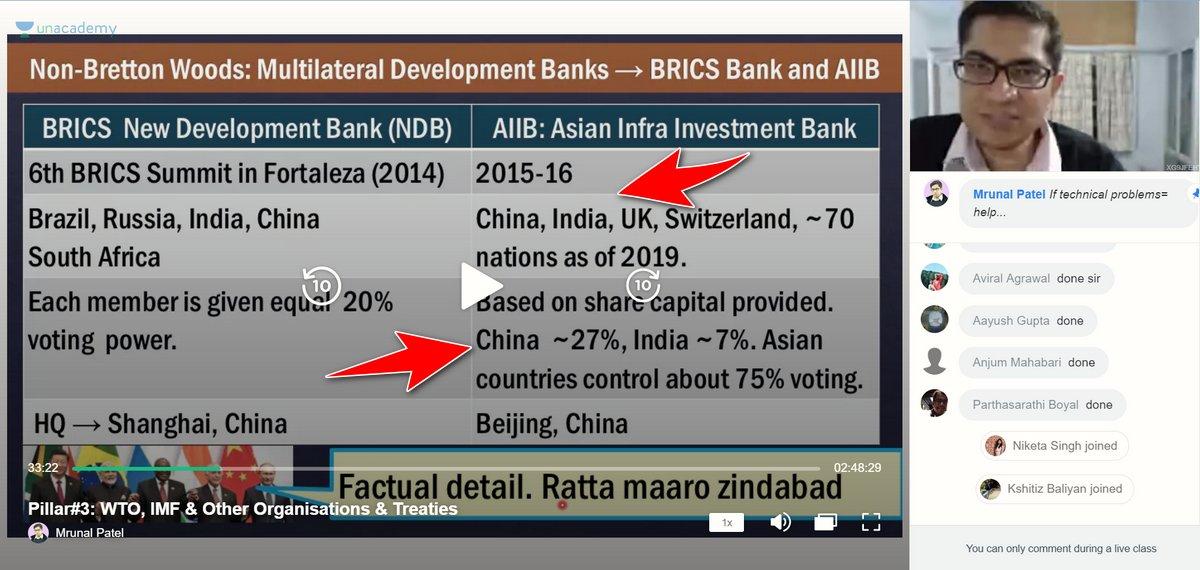 UPSC Prelims Economy Mrunal AIIB