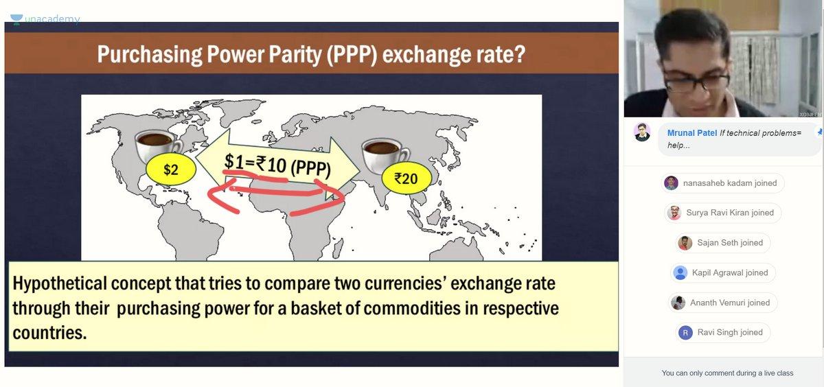 UPSC Prelims Economy Mrunal PPP